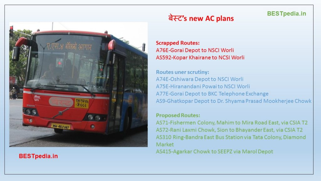 A lit of canceled, proposed BEST AC Routes